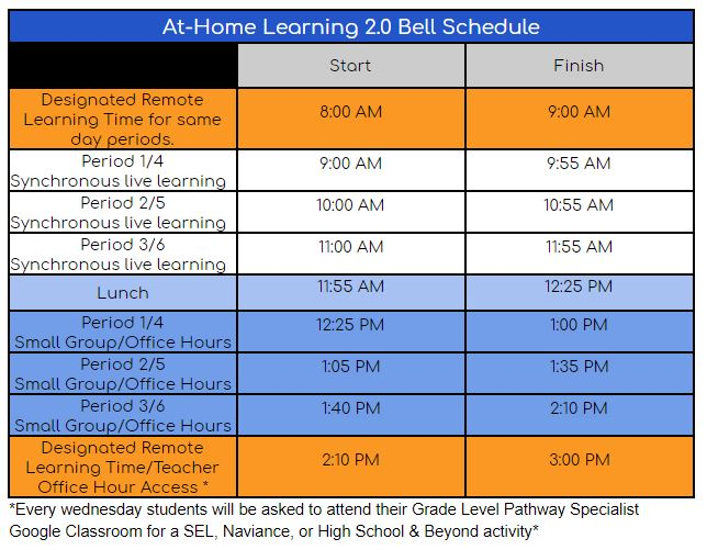At-Home Learning 2.0 Bell Schedule