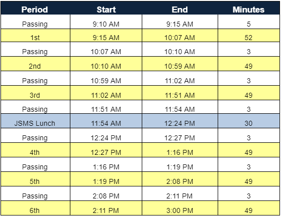 PLC Bell Schedule