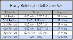 HalfDay Schedule