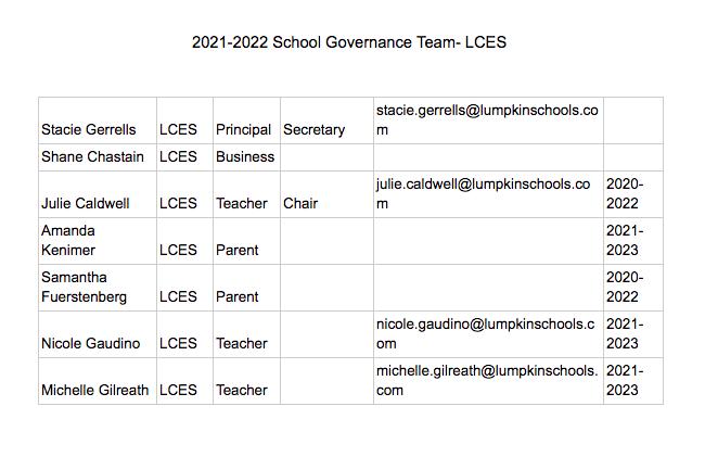2020-21 School Governance Team