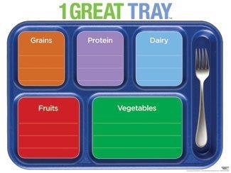 1 Great Tray