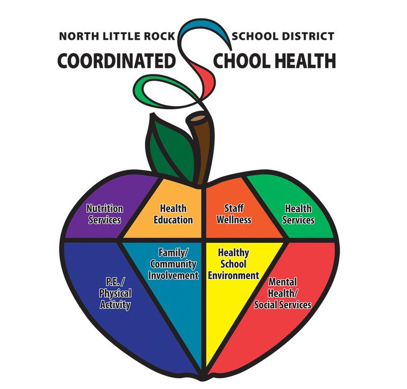 Coordinated School Health information