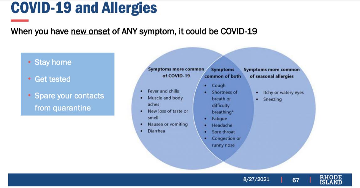 Seasonal Allergies or Covid-19?
