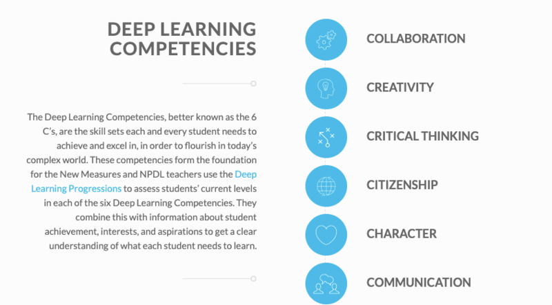 Deep Learning Competencies