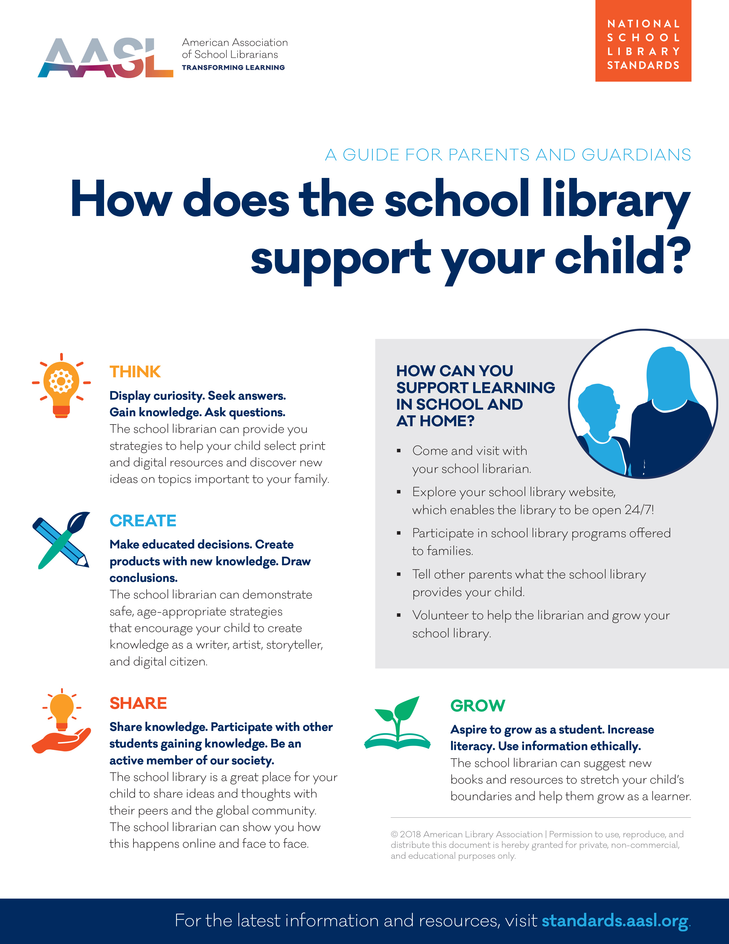 How does the school library support your child?