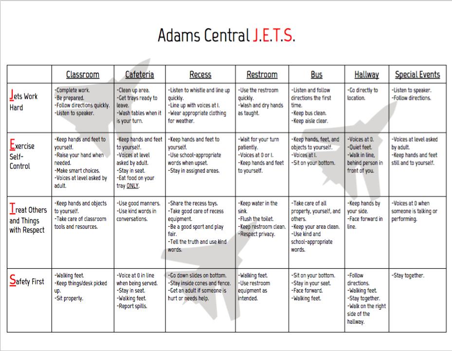 Adams Central J.E.T.S.
