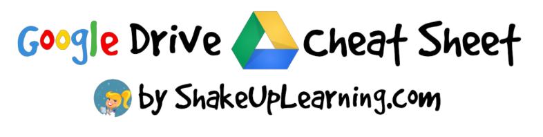 Google Drive - Cheat Sheet