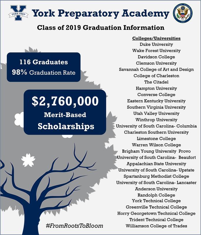 Class of 2019 Graduation Information