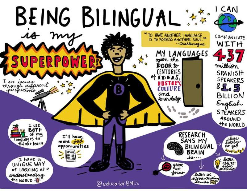 Being Bilingual is my Superpower
