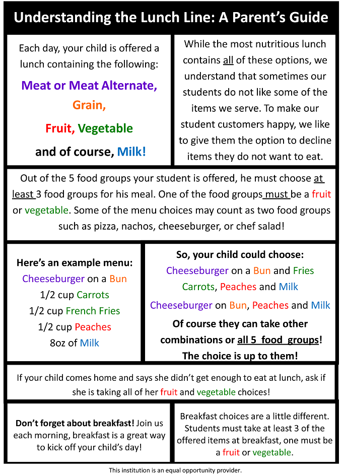 Understanding the Lunch Line: A Parent's Guide