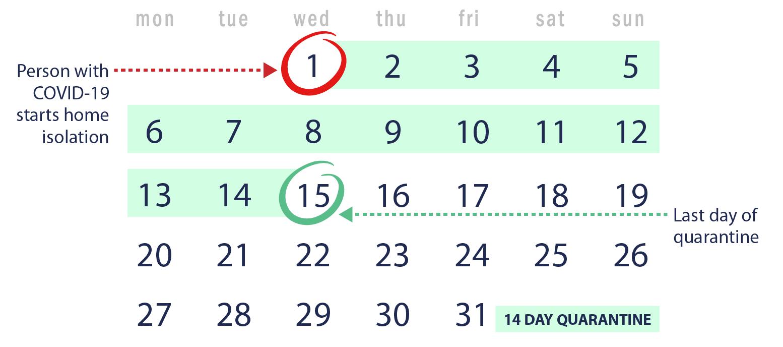Calendar person with covid