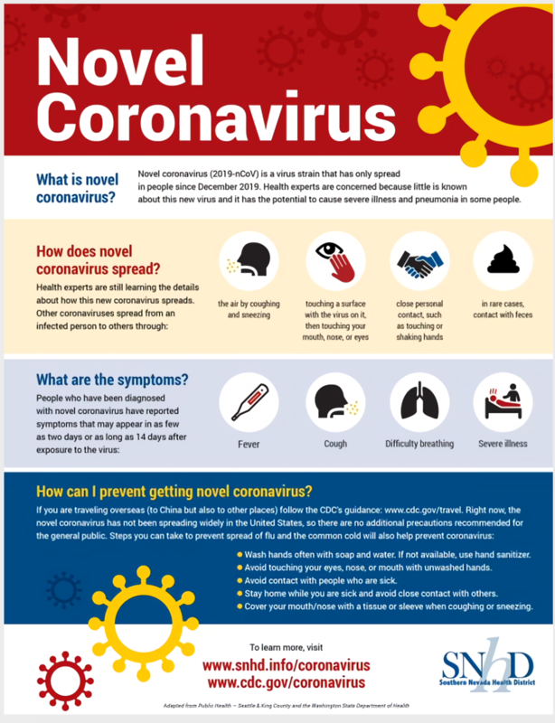 Novel Coronavirus, an infographic with a series of guidelines to prevent the spread of COVID-19.