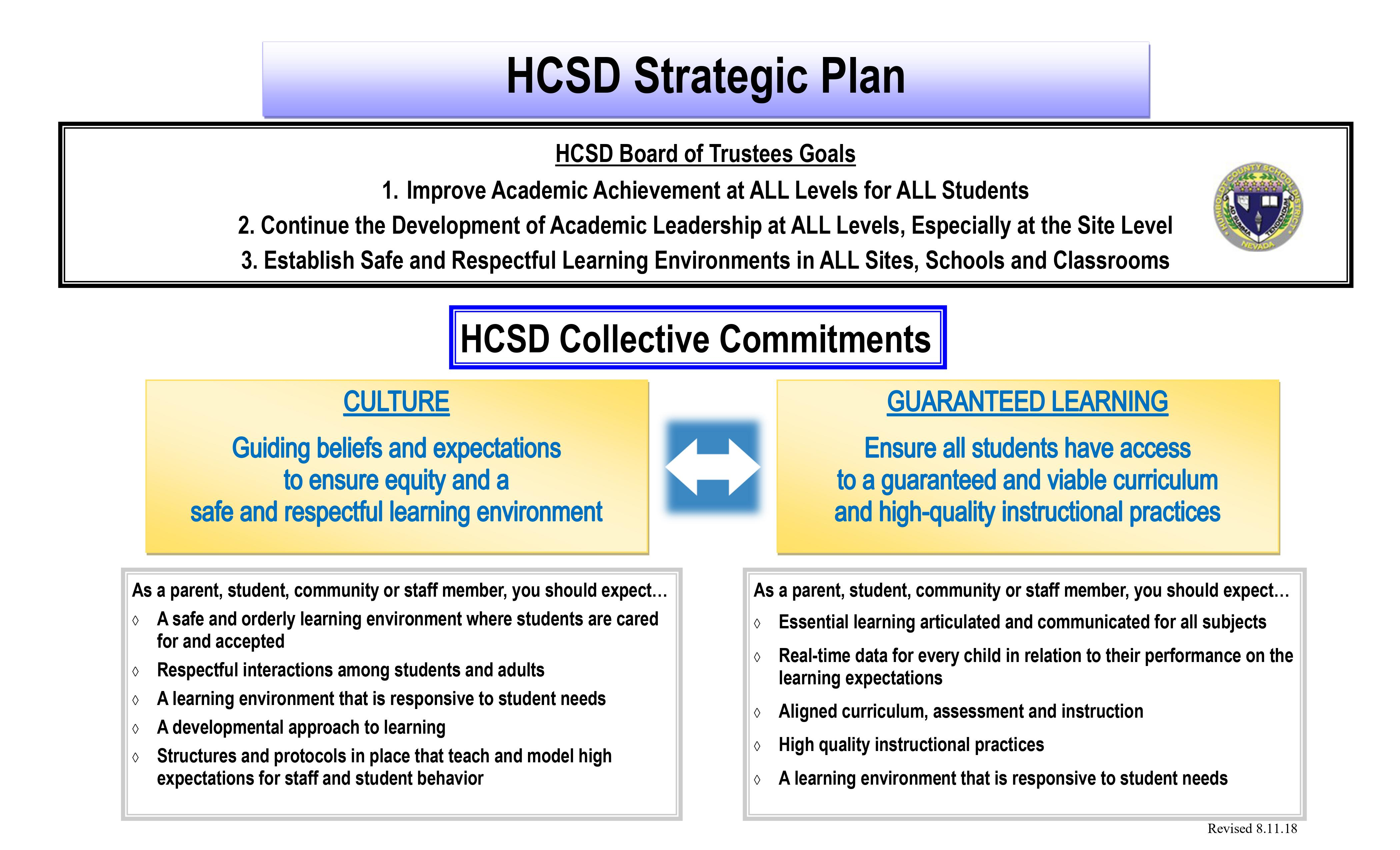 HCSD Strategic Plan