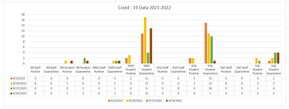 Covid Data 9_24