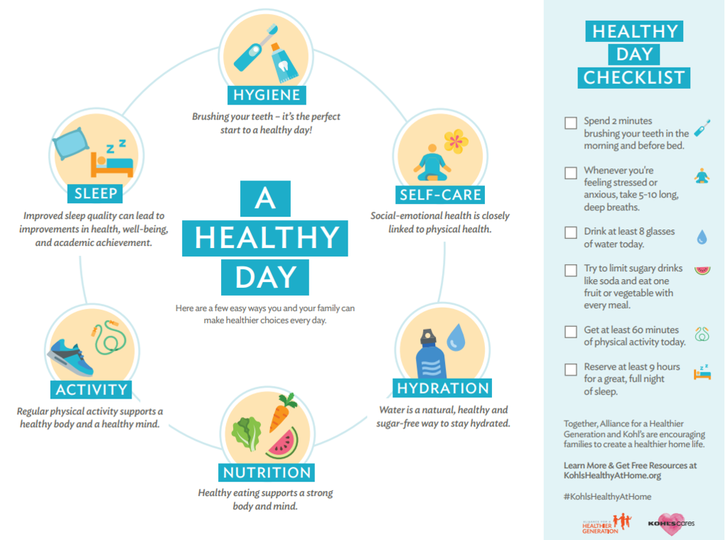 A Healthy Day