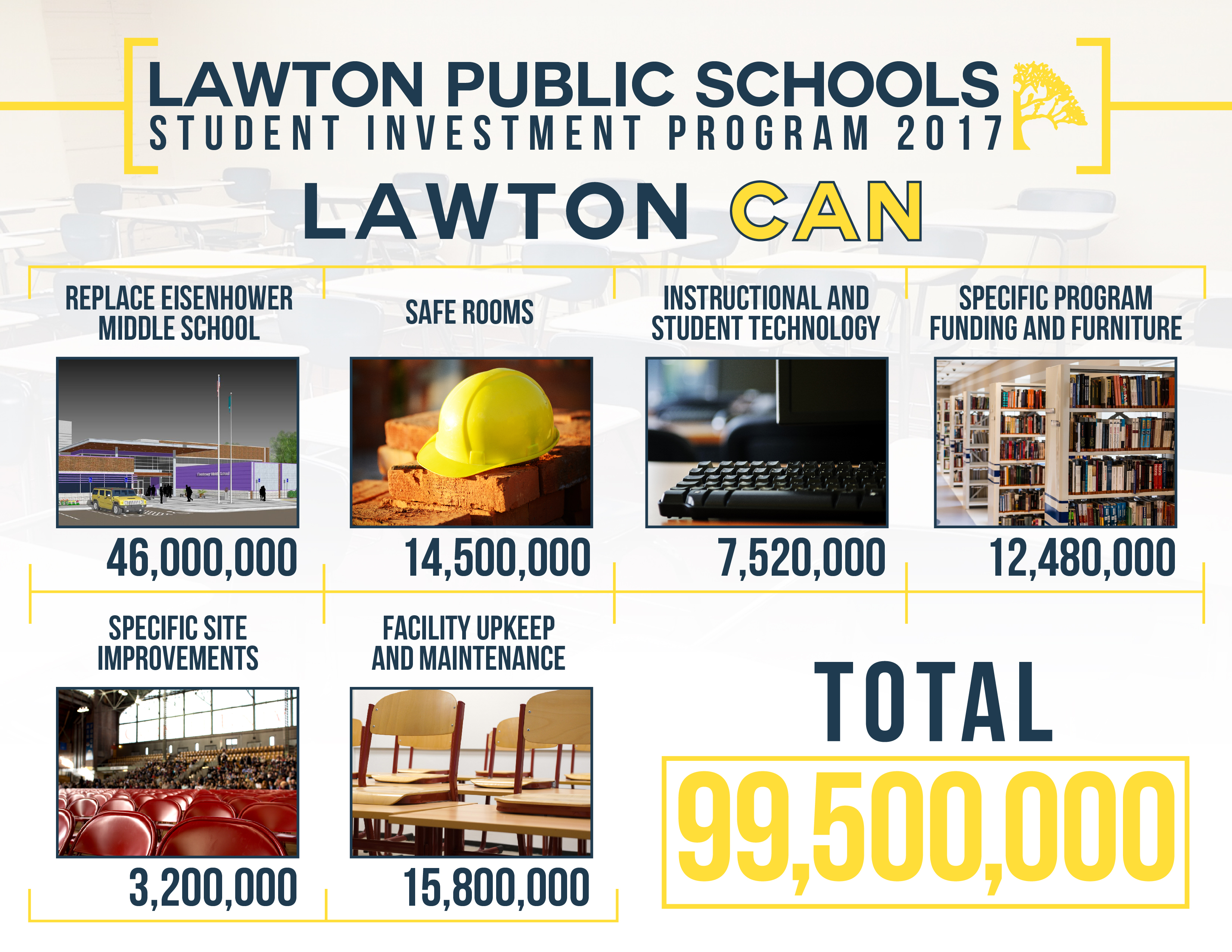 Lawton Can Overview