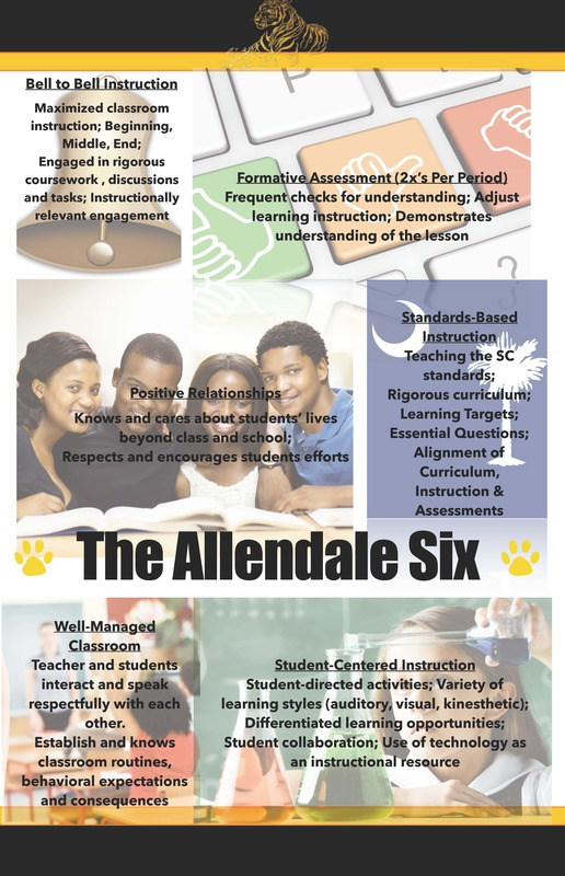 Allendale Six Poster
