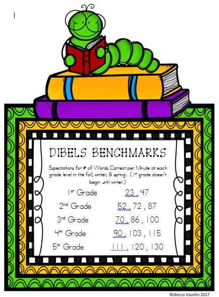 Dibels Benchmarks