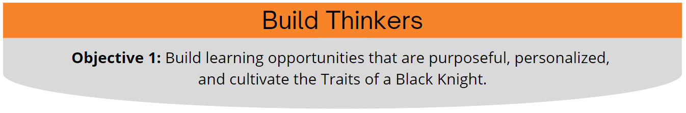 Build Thinker Objective