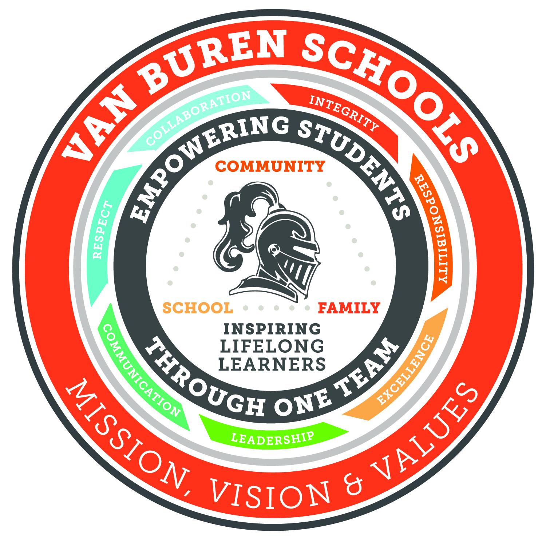 Van Buren Schools Mission, Vision & Values