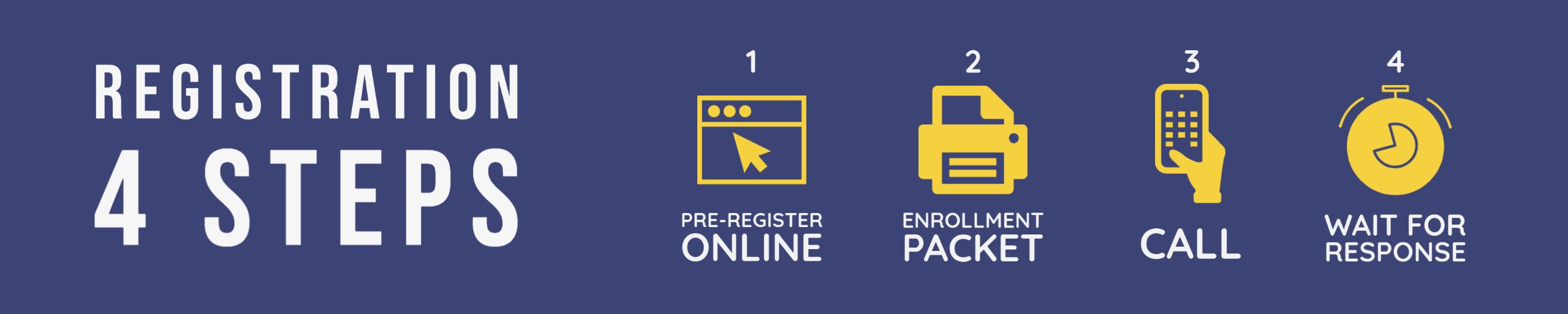 Registration 4 Steps