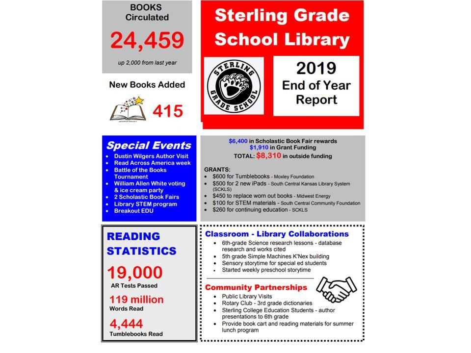 Sterling Grade School Library
