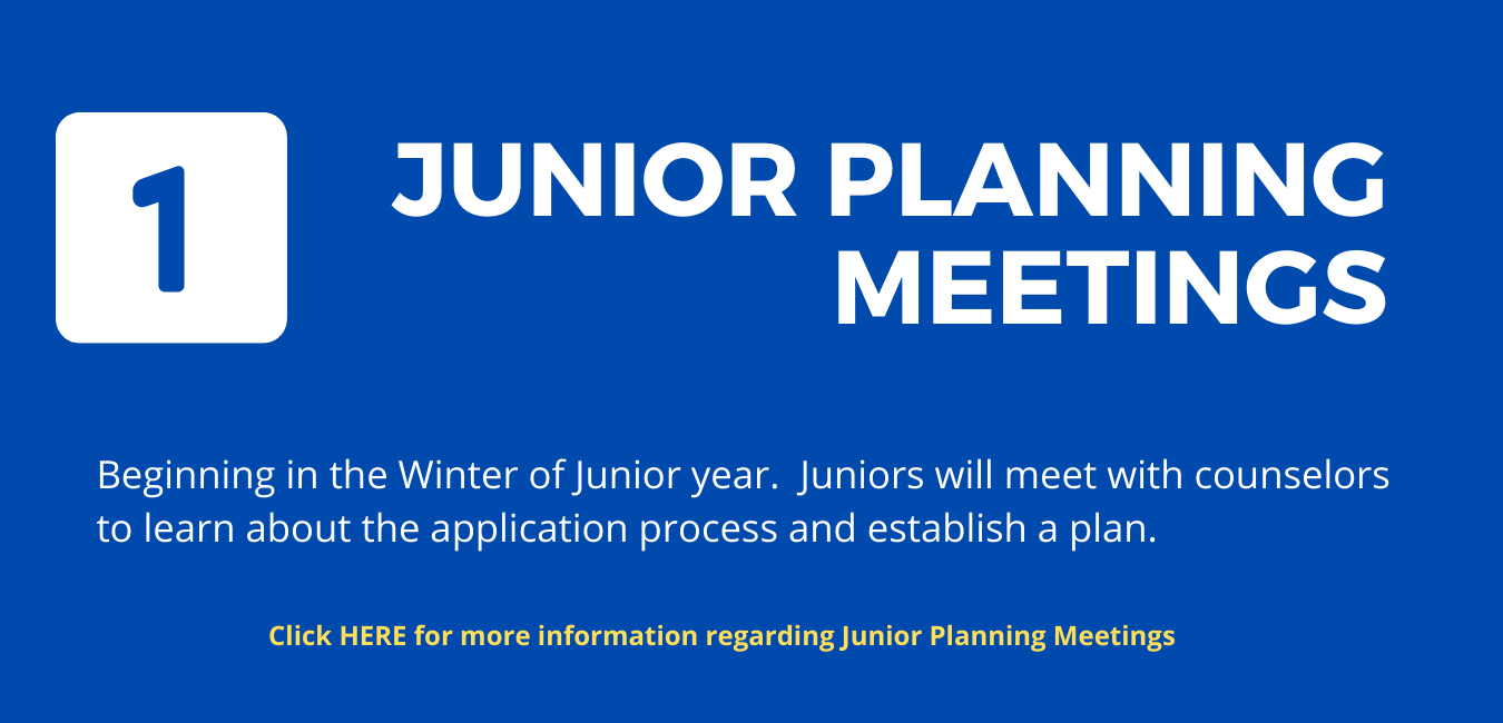 """Step 1  of the """"College Application Process"""" : Blue background with large white letters reading """"Junior Planning Meetings"""""""