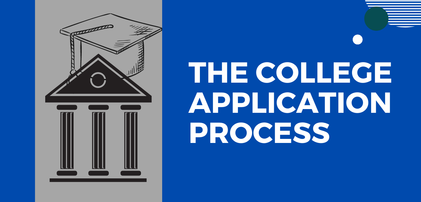 """On Blue background large, white letters reading """"The College Application Process"""""""
