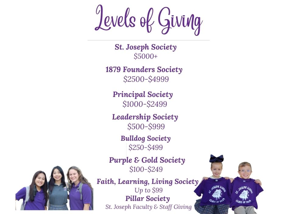Levels of Giving