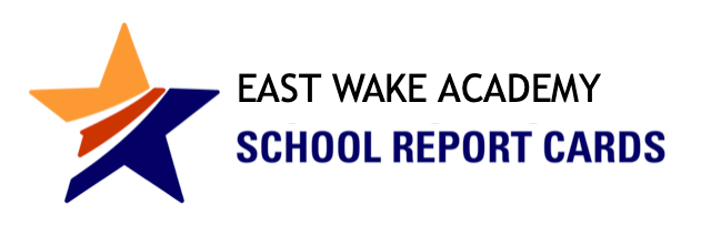 East Wake Academy School Report Cards