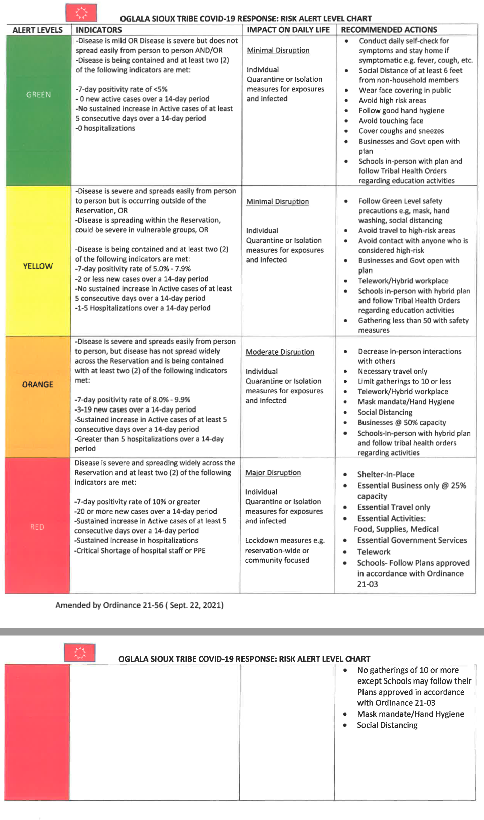 OST RISK CHART GRAPHIC