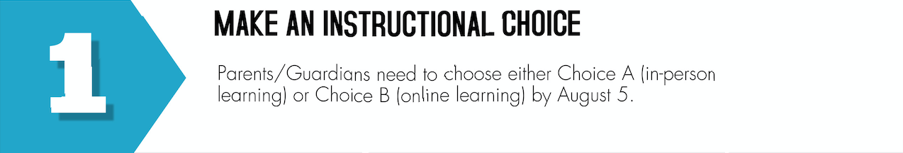 Instructional choice