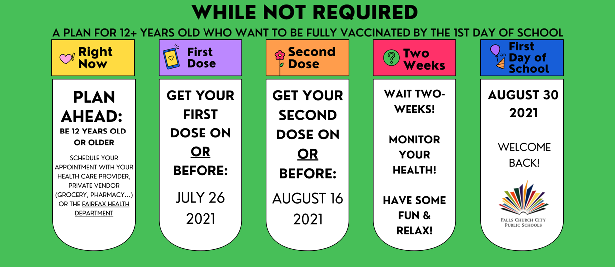 A plan for 12+ year olds to be fully vaccinated by the 1st day of school.