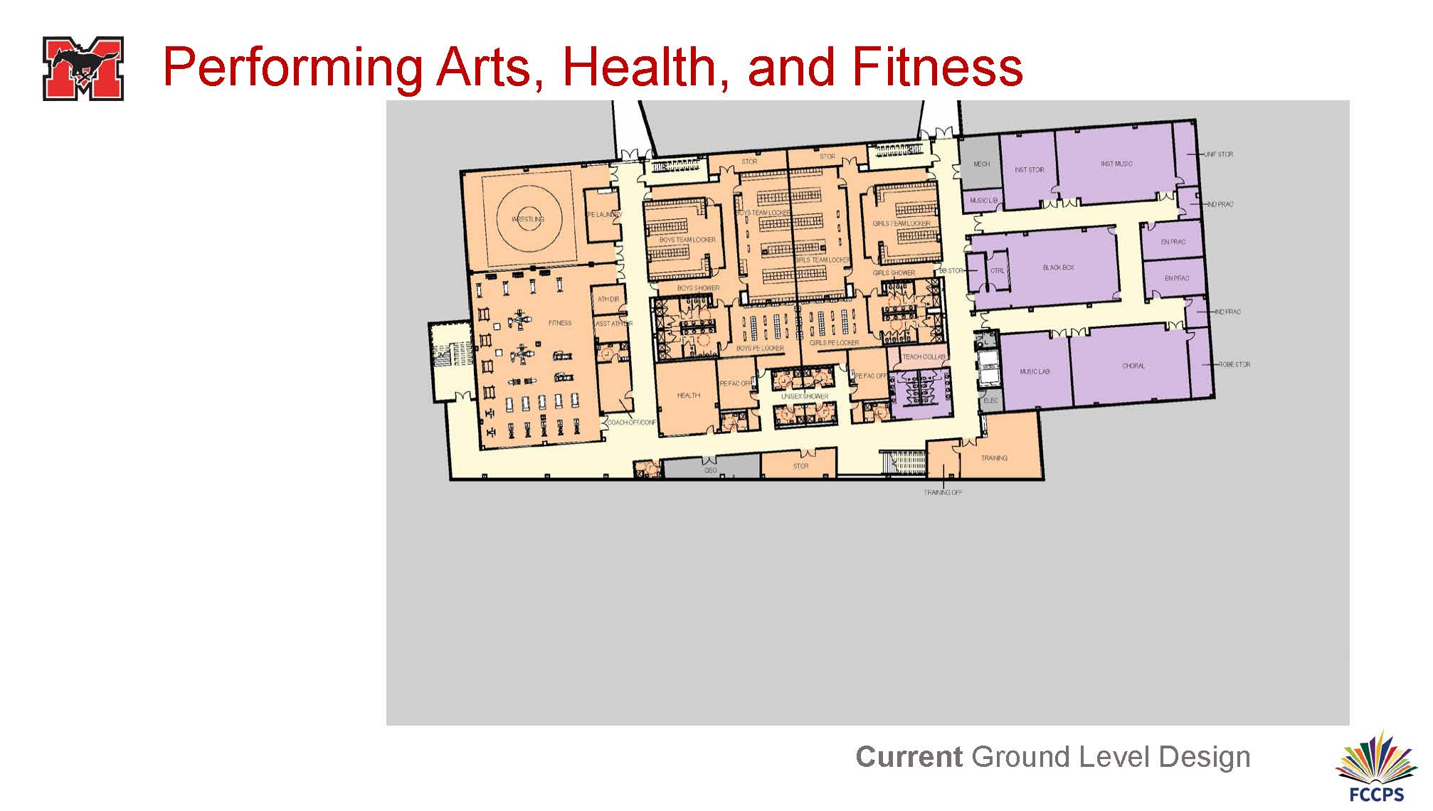 Performing Arts, Health, and Fitness