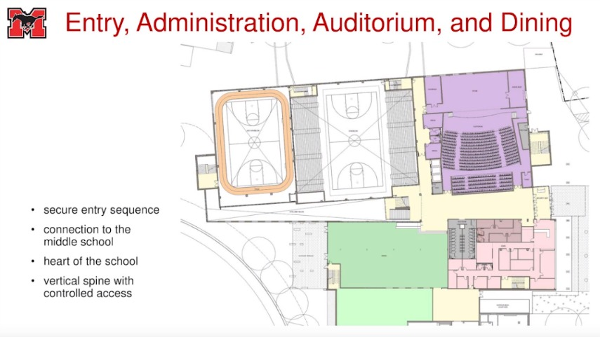 Entry, Administration, Auditorium, and Dining