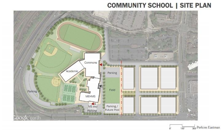 Community School Site Plan