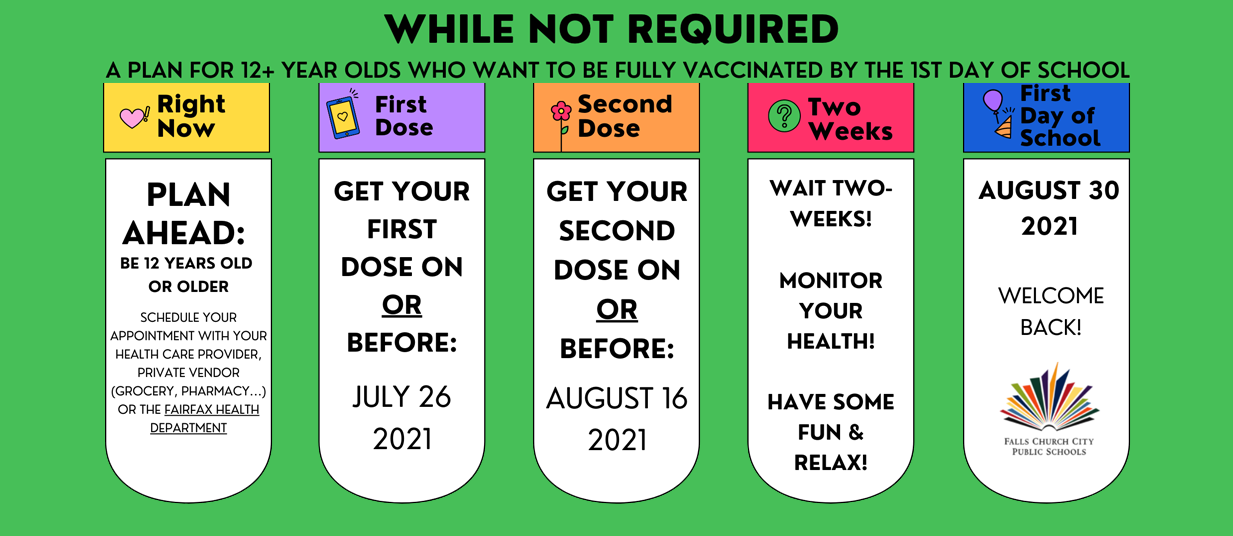 Vaccine deadline for full vaccinations by the first day of school.