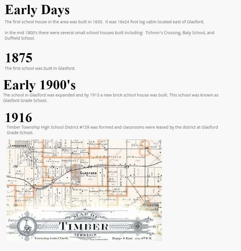 Timeline of School Story: Early Days, 1875, Early 1900s, 1916