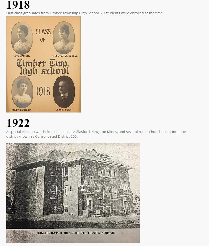 Timeline of School Story: 1918, 1922