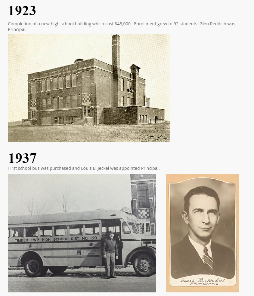 Timeline of story: 1923 and 1937