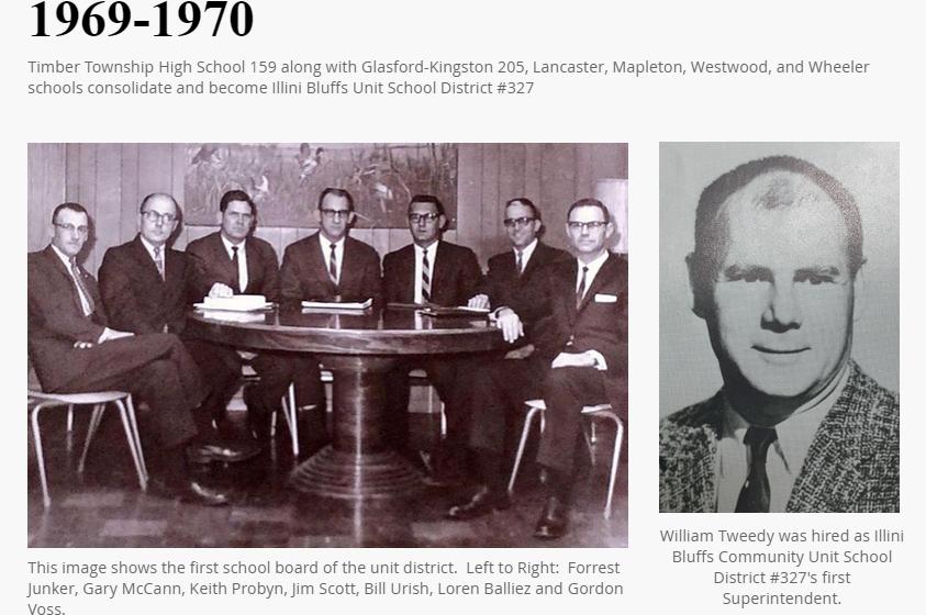 Timeline: 1969-1970