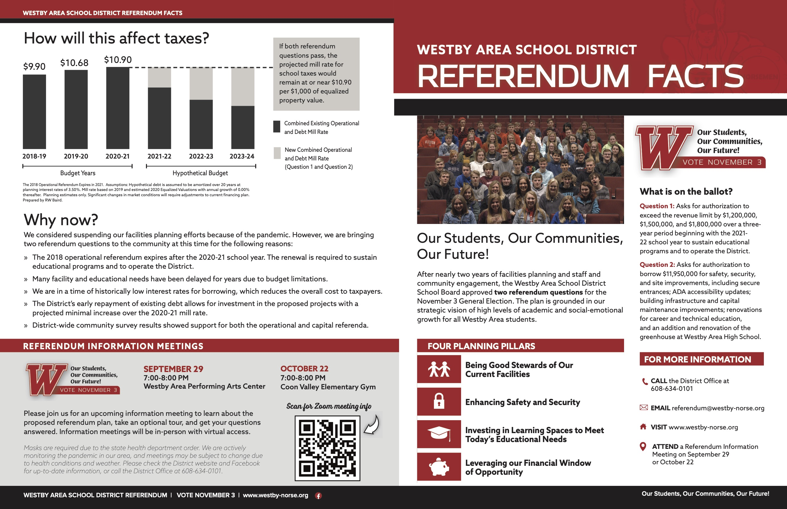 Referendum Facts Infographic