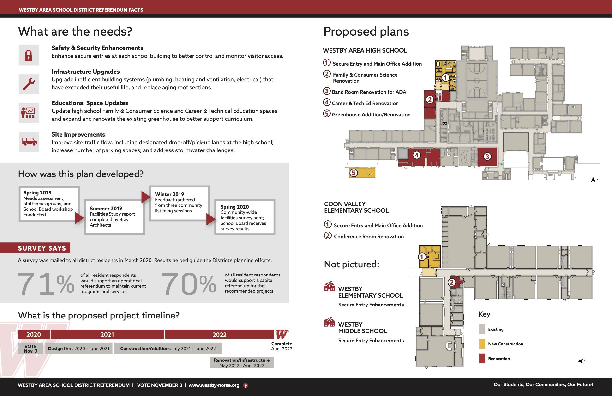 PDF detailing conceptual plans for WASD Referendum