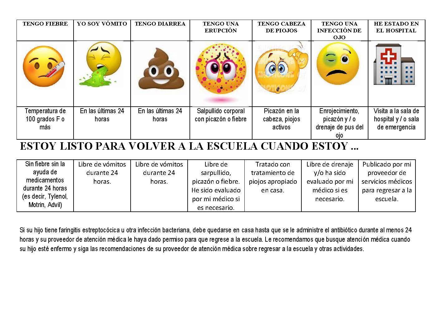 Emojis about illness - SPANISH