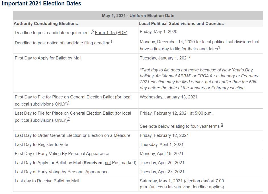 Important 2021 Election Dates