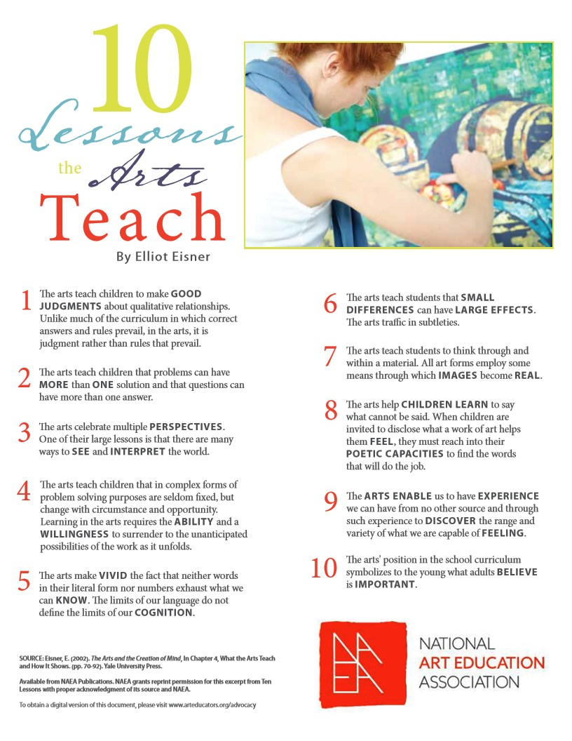 10 Lessons the Art Teach info