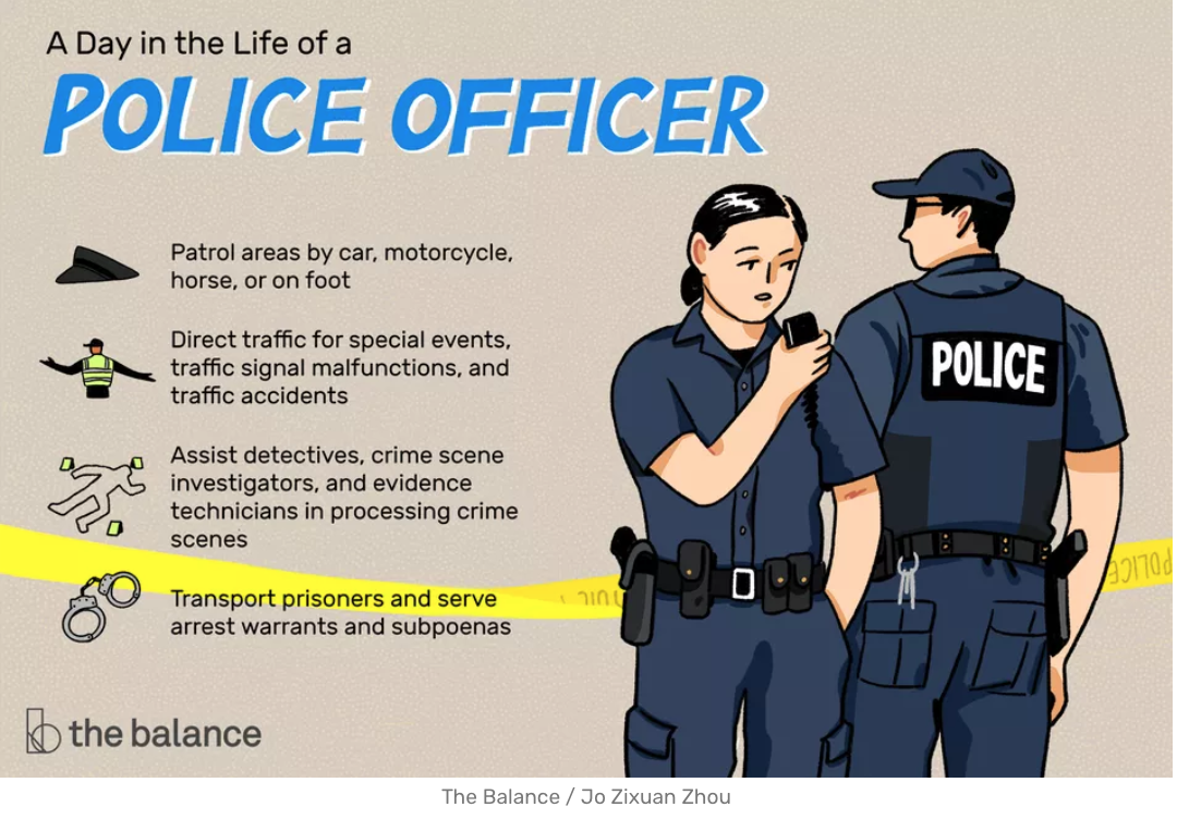 job of a police officer