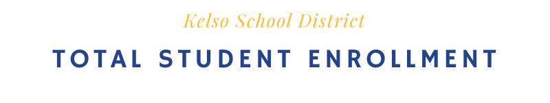 Total Student Enrollment