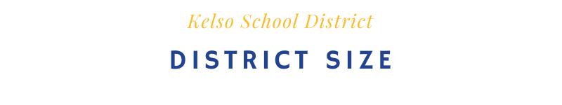District Size