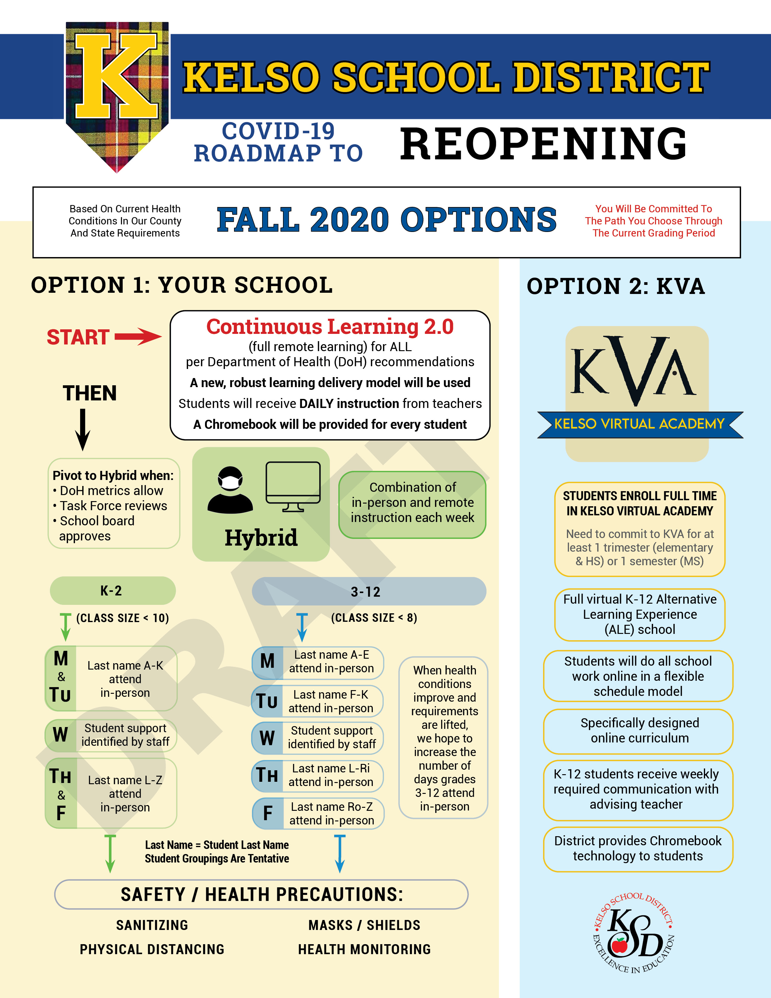 COVID-19 ROADMAP TO REOPENING INFORMATION